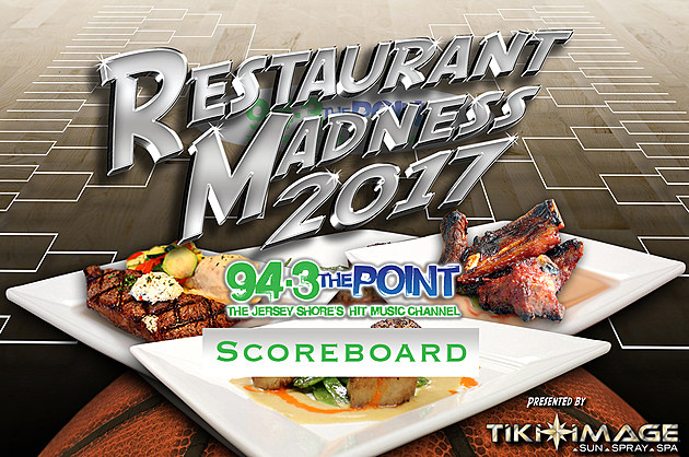 Restaurant Madness results